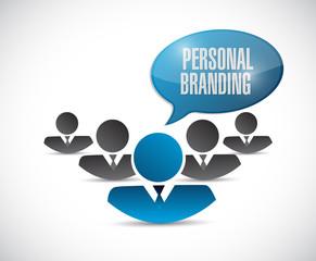 personal branding concept illustration design