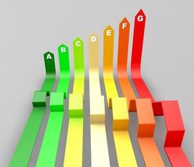 Energy efficiency concept.houses certified in energetic classes