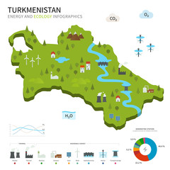 Energy industry and ecology of Turkmenistan