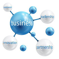 BUSINESS globes (innovation partnership leadership)