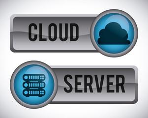 server design