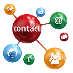 CONTACT CUBES (phone web online social media marketing)