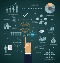 Businessman hand points to business planning concept