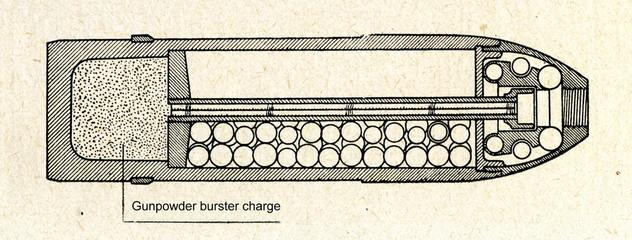 Shrapnel shell