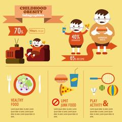 Childhood Obesity Info graphic. flat design vector