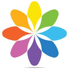 Color patels wheel