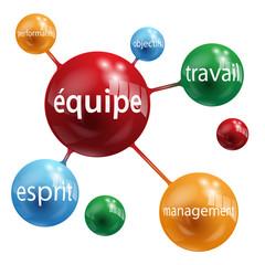 """Sphères """"EQUIPE"""" (travail esprit performance objectifs)"""