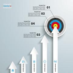 Target Arrows Chart