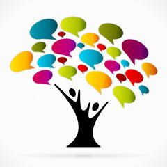 Communication tree