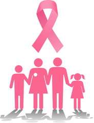 Breast cancer survival family support
