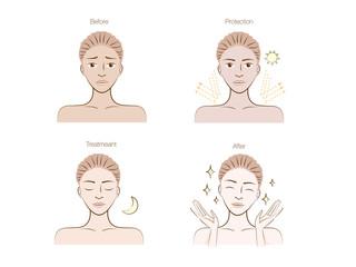 Sun protection to beauty skin women