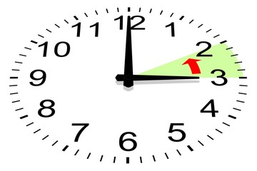 Horloge. Passage à l'heure d'hiver (perspective)