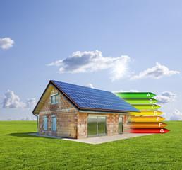 Enregiesparhaus mit Energieklassen