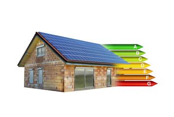 Haus mit Energieeffizienzklassen