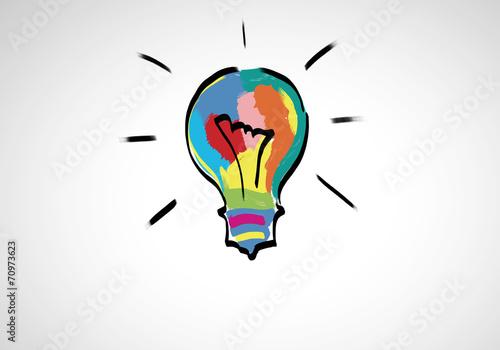 canvas print picture Creative ideas