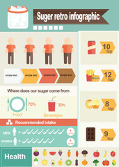 sugar of infographic