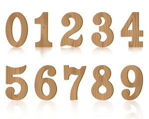 Ten numerals wooden from zero to nine