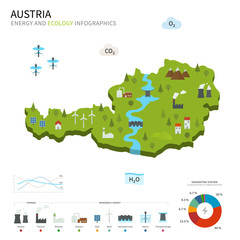 Energy industry and ecology of Austria