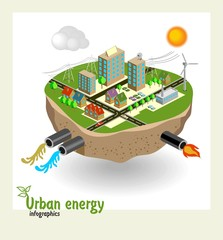 Urban energy engineering communications, conceptual