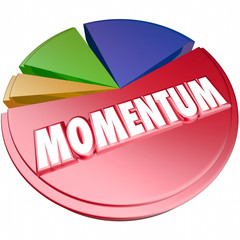 Momentum Word Pie Chart 3d Measuring Forward Movement
