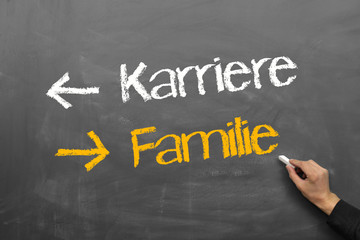 Karriere, Familie