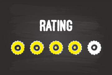 Rating Evaluation System With Four Gears On Blackboard