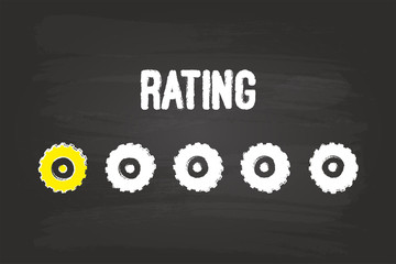 Rating Evaluation System With One Gear On Blackboard
