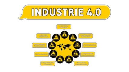 ff2 FutureFactory - Industrie 4-0 v1 in weiss - g1848 16zu9