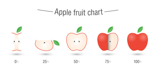 Apple fruit charts infographics