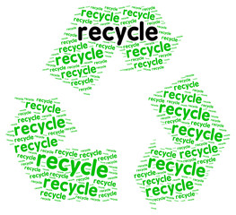 Recycle word cloud renewable energy concept isolated