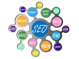 search_engine_optimization
