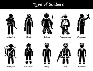 Soldier Types and Class Cliparts
