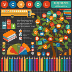 Education school infographics. Set elements for creating your ow