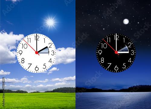 Sommerzeit-Winterzeit - 71184229