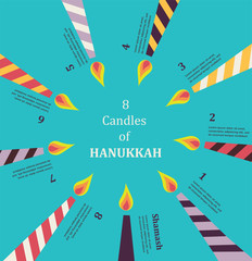 Eight candles for eight days of Jewish holiday Hanikkah