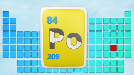 PSE Polonium
