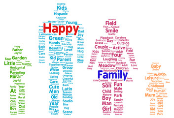 Happy family word cloud shape