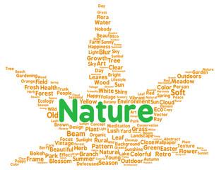 Nature word cloud shape