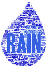 Rain word cloud shape