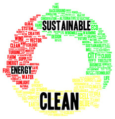 Sustainable clean energy word cloud shape