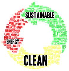 Sustainable clean energy word cloud shape