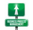 business process management sign