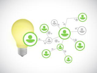 idea people network illustration