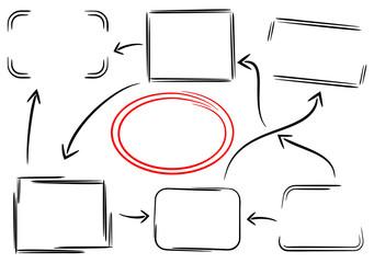 Rahmen und Pfeile als Design Elemente