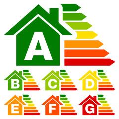 Energieeffizienz Icons Balken