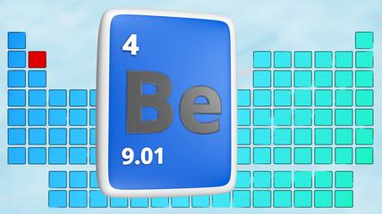 PSE Beryllium