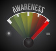 awareness meter illustration design