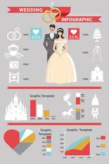 Wedding infographic set. Retro cartoon bride and groom