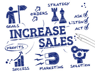 Increase sales concept