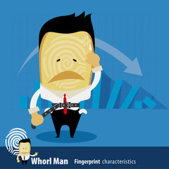 Vector of Fingerprint Man Characteristics Series. saving